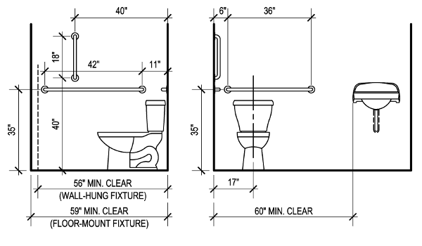 Toilet grab bar dimensions
