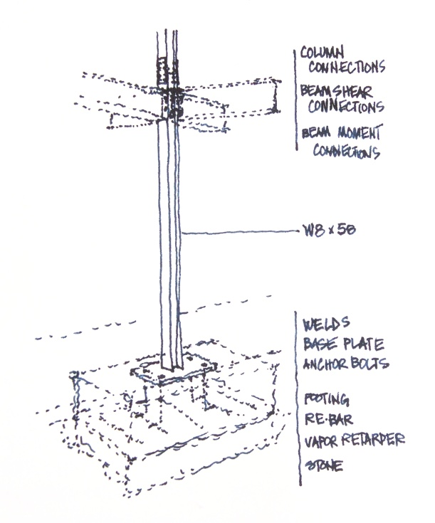 Sketch of column parts