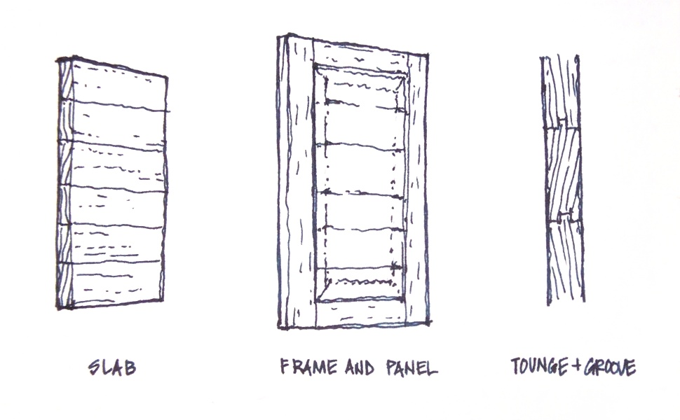 Sketch of wood joinery